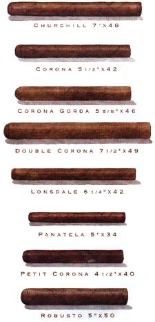 Selecting and Choosing a Cigar